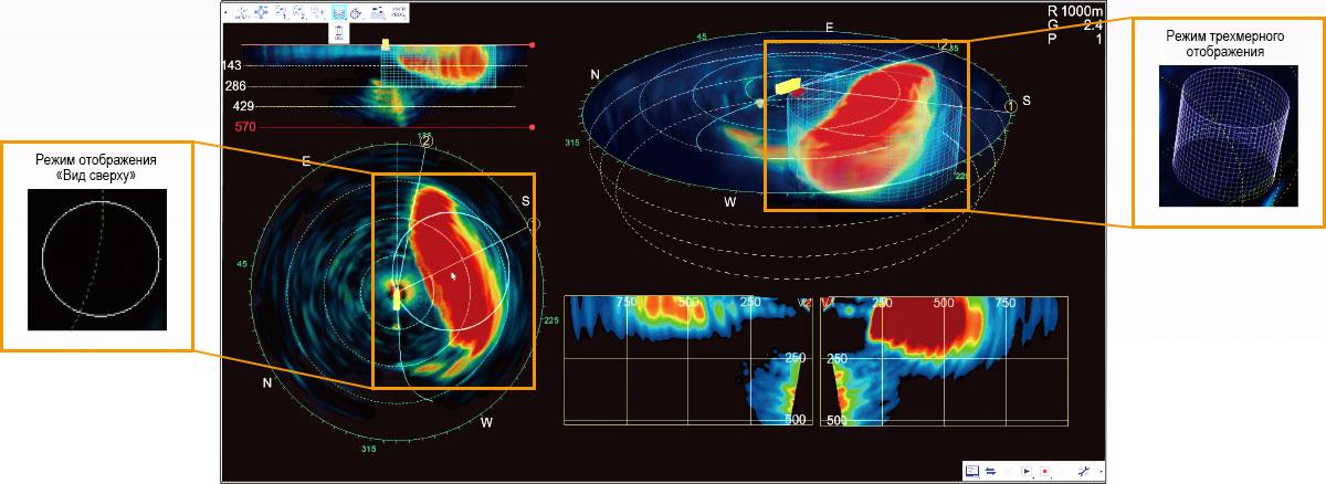 3D Sonar Visualizer F3D-S гидролокатор кругового обзора
